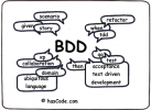 Cursuri Behavior Driven Development (BDD)