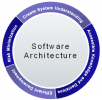 Cursuri Software Architecture